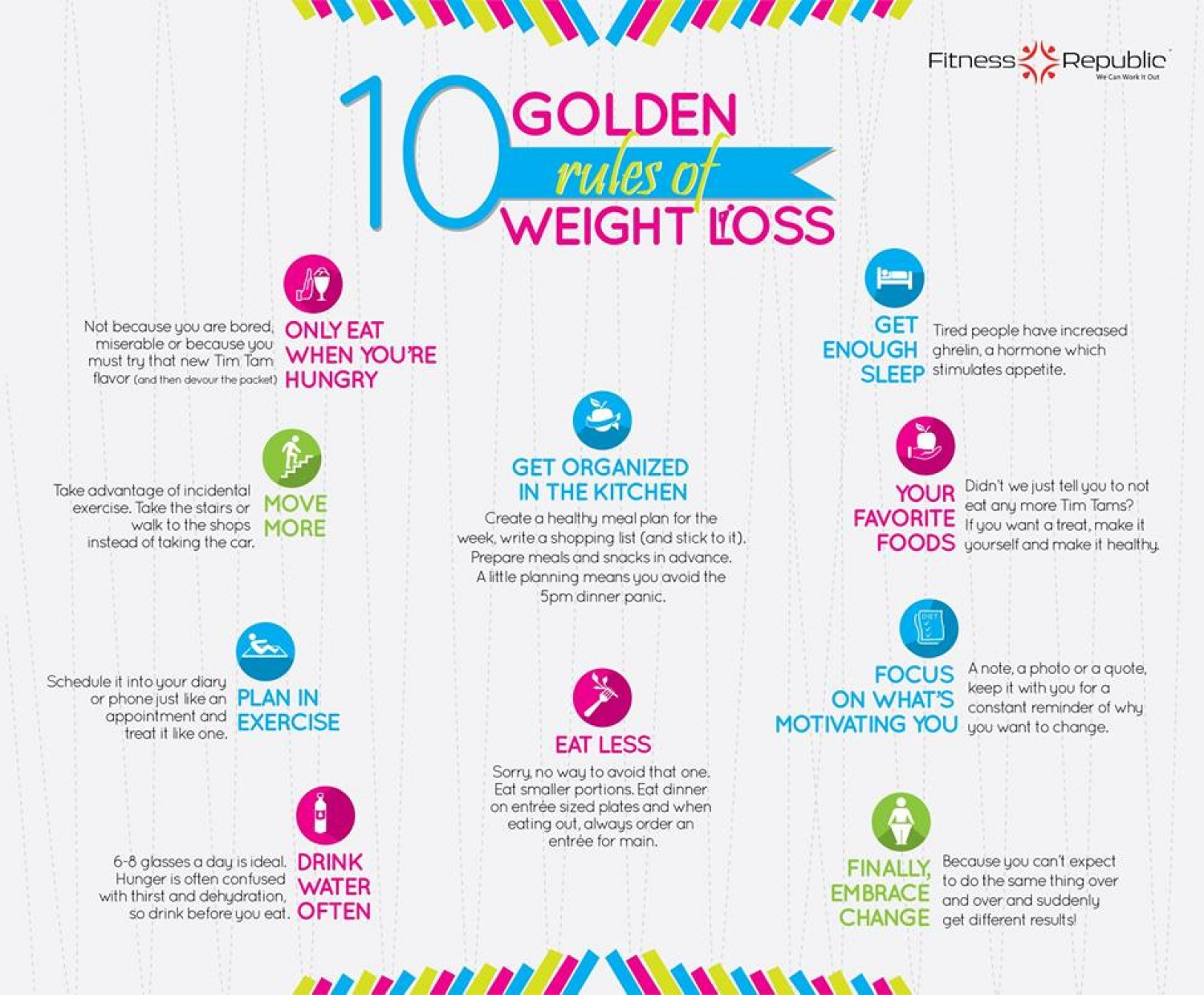 10 Rules Of Losing Weight Infographic