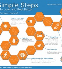 10 Steps To Look Better Infographic
