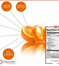 7 Benefits Of Orange Peel Infographic