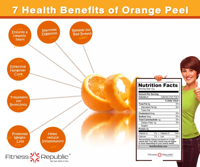 7 Benefits Of Orange Peel Infographic
