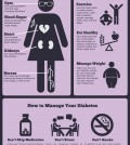 How To Fight With Diabetes Infographic
