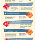 10 Alzheimer's Early Symptoms Infographic