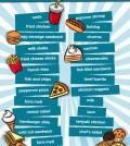 Choosing Between Organic & Conventional Eating Infographic