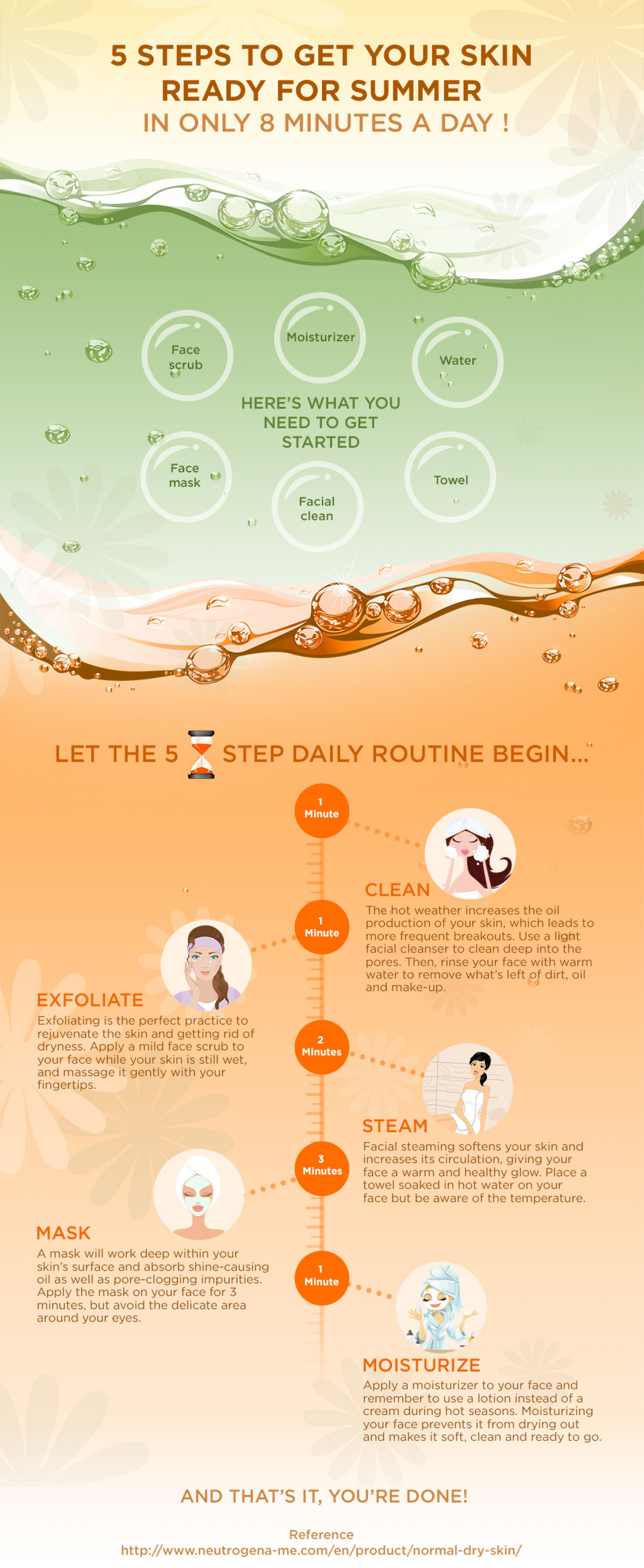 Get Your Skin Ready For Summer Infographic