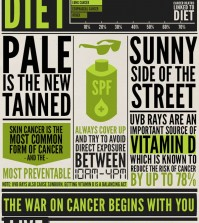 Tips How To Prevent Cancer Infographic