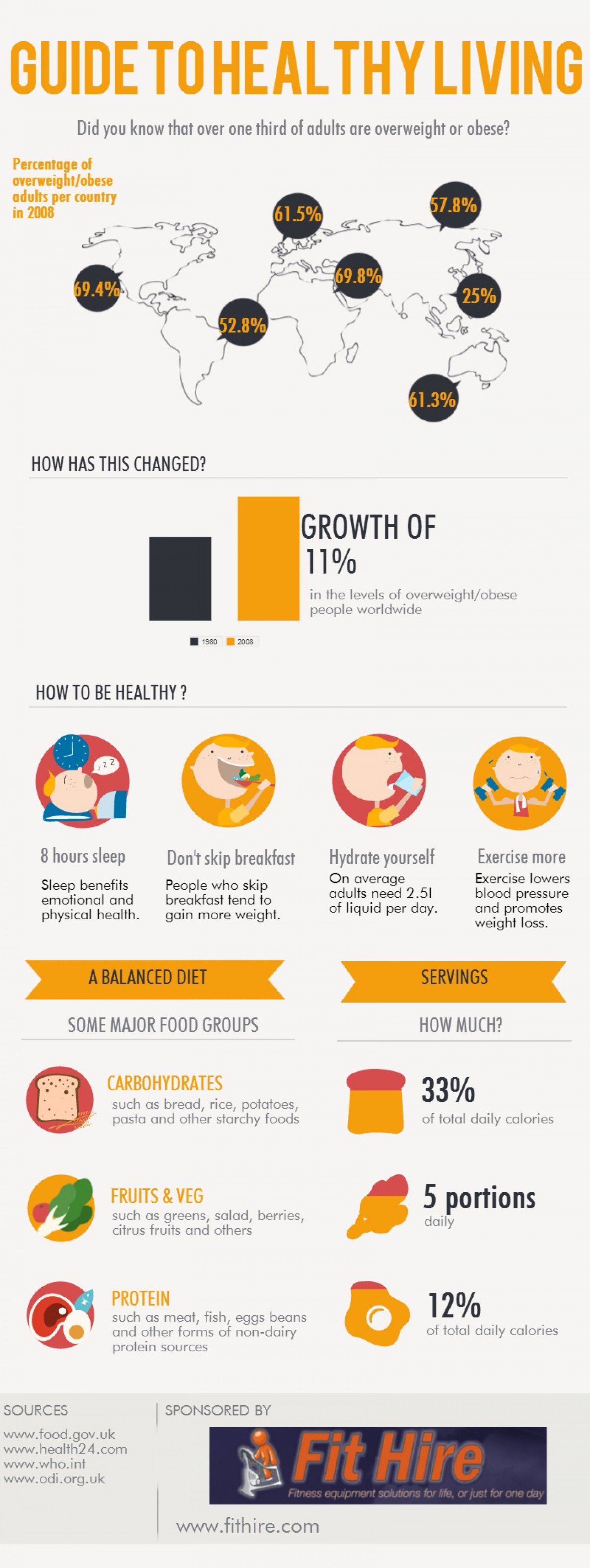 Secret Of Healthy Life Infographic