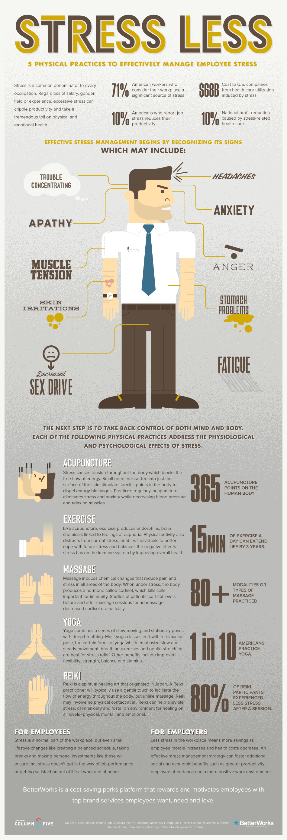 How To Avoid Stress Infographic