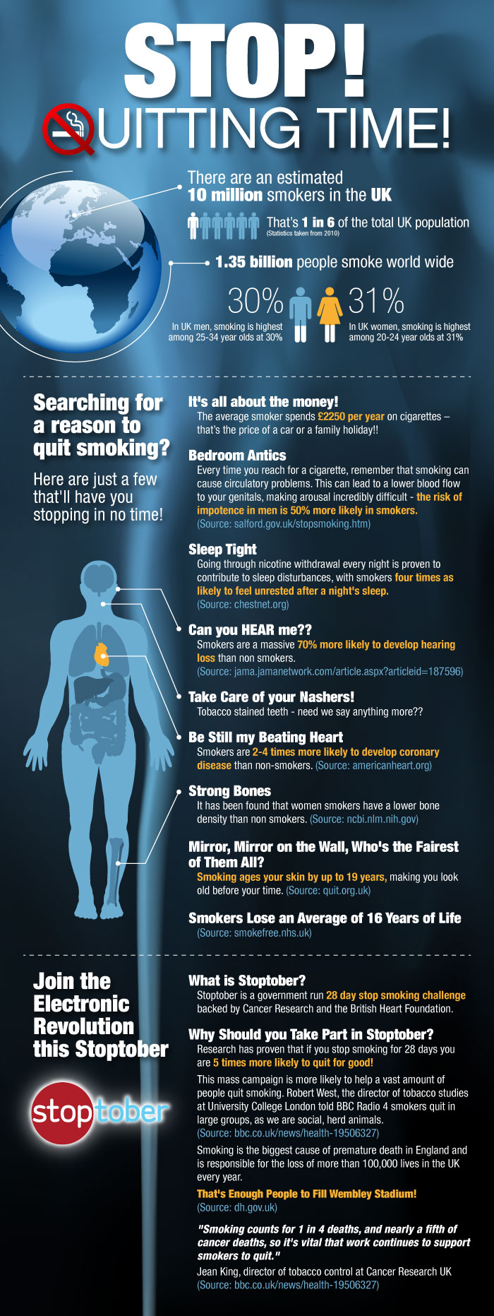 High Time You Stopped Smoking Infographic