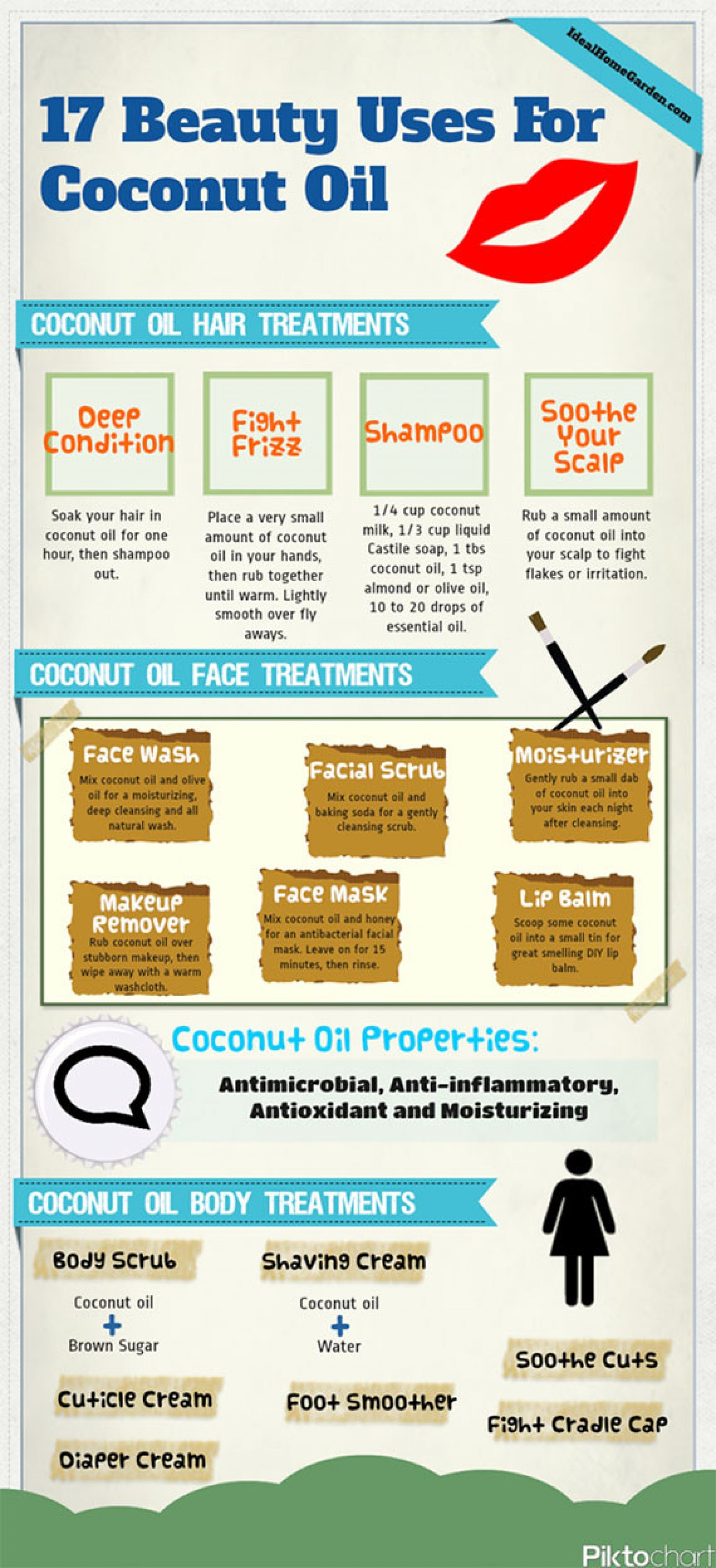 17 Ways To Use Coconut Oil For Your Beauty Infographic