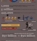 Bitter Truth Of Smoking Infographic