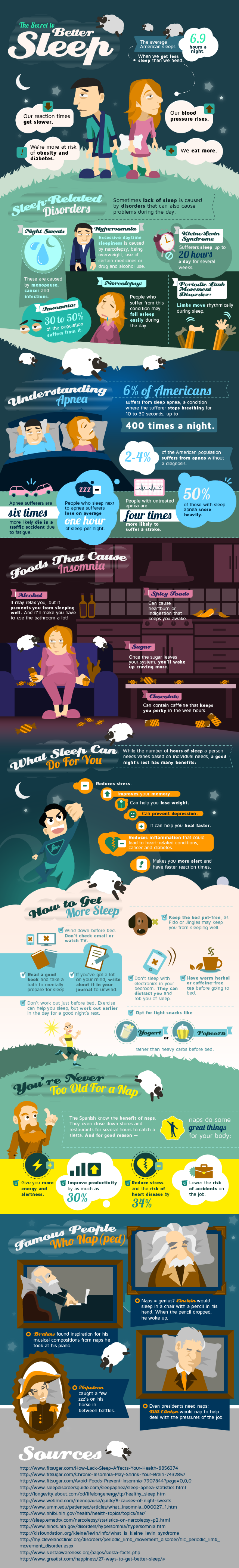 Secret Tips To Sleep Better Infographic