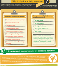 Endless Benefits Of Sport Infographic