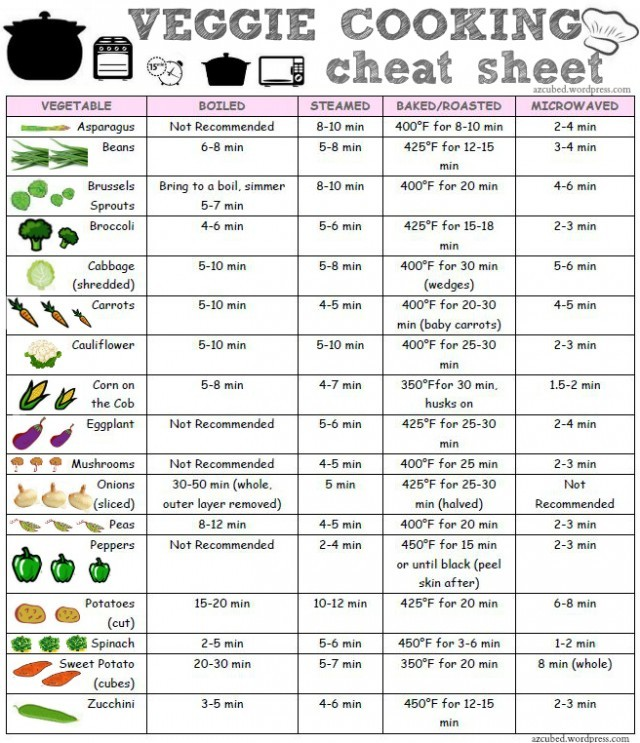 17 Tips For Veggie Cooking Infographic