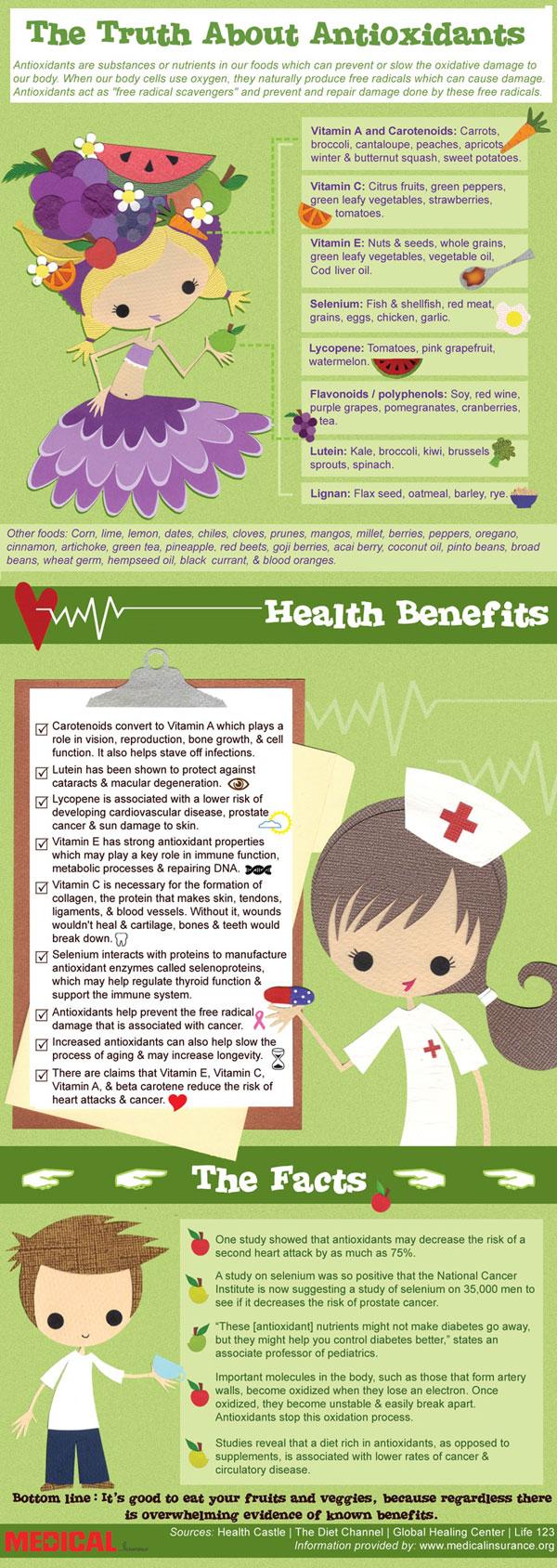14 Benefits Of Antioxidants Infographic