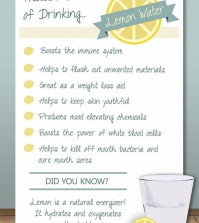 8 Benefits Of Lemon Water Infographic