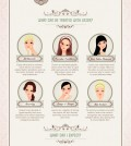 True Facts Of Laser Skin Treatment Infographic