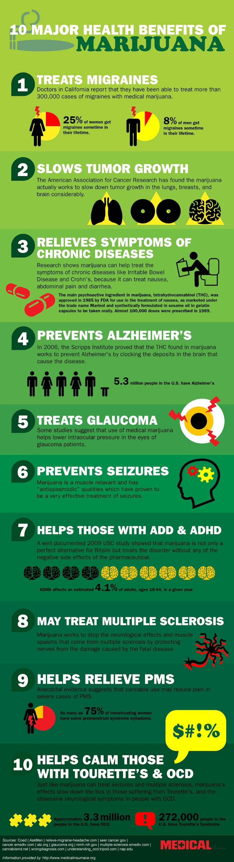 10 Marijuana Benefits Infographic