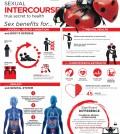 Surprising Benefits Of Sex Infographic