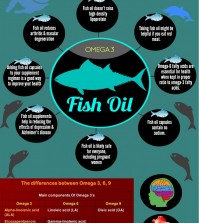 8 Unique Benefits Of Fish Oil Infographic