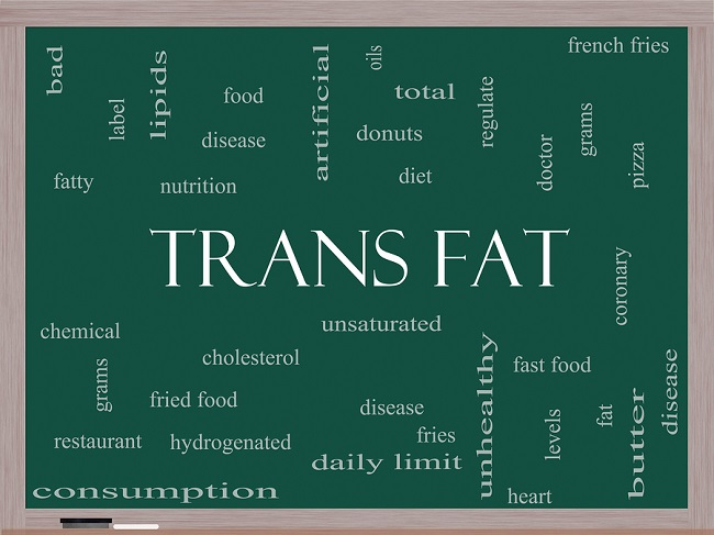 Trans Fat Word Cloud Concept On A Blackboard