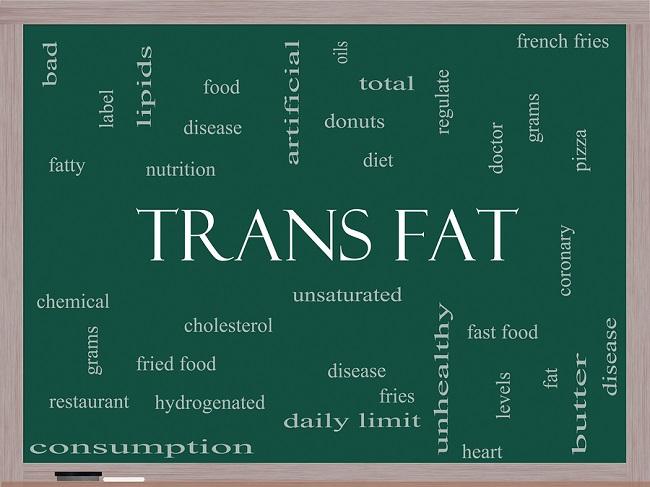 Trans Fat Word Cloud Concept On A Blackboard