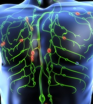Easy 3 Day Lymph System Cleanse