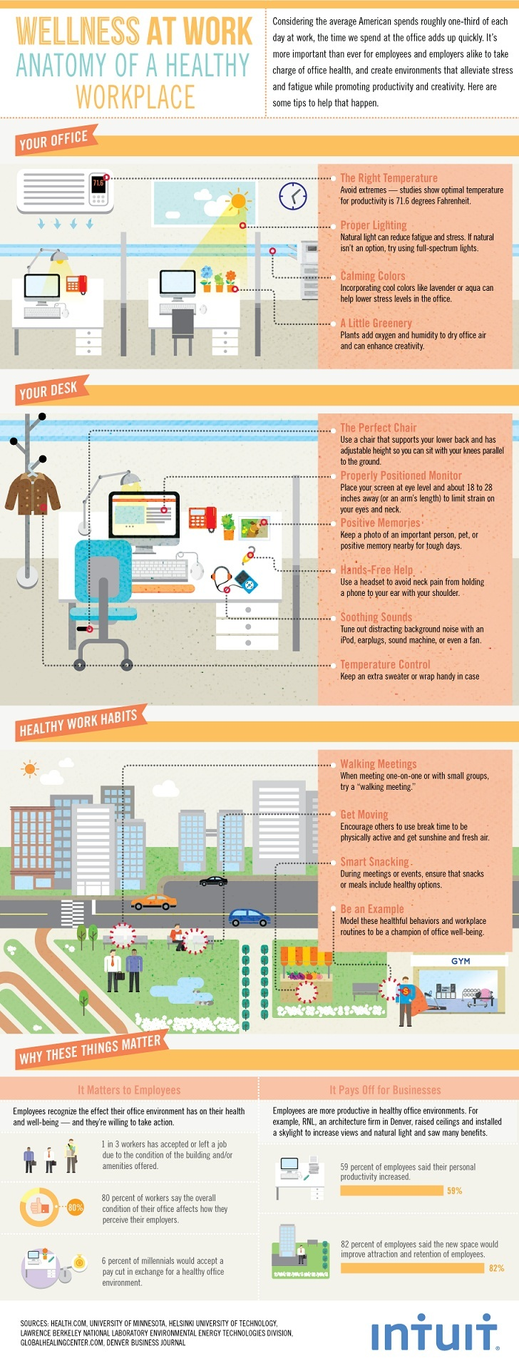 How To Organize Healthy Workplace Infographic