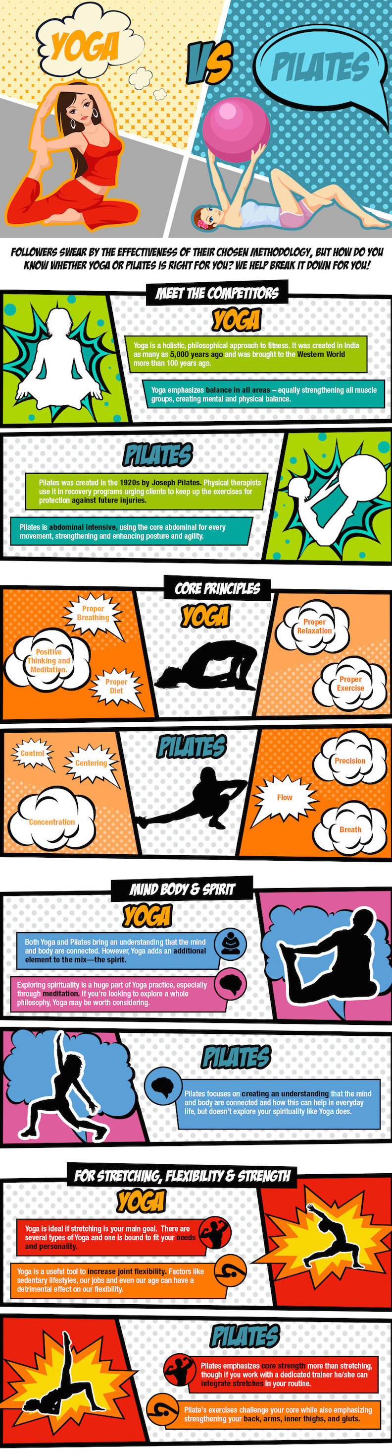 Choosing Between Yoga and Pilates Infographic