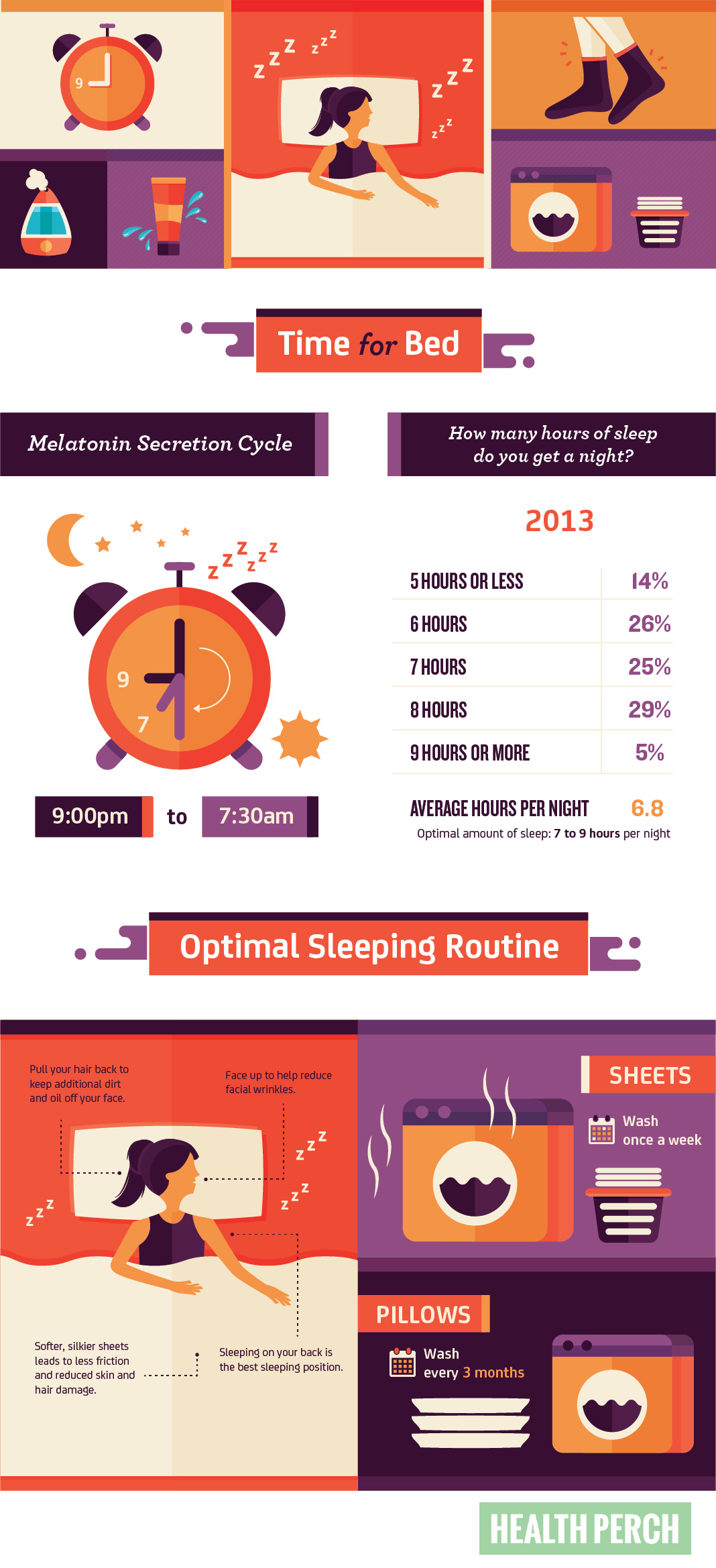 Tips To Best Beauty Sleep Infographic