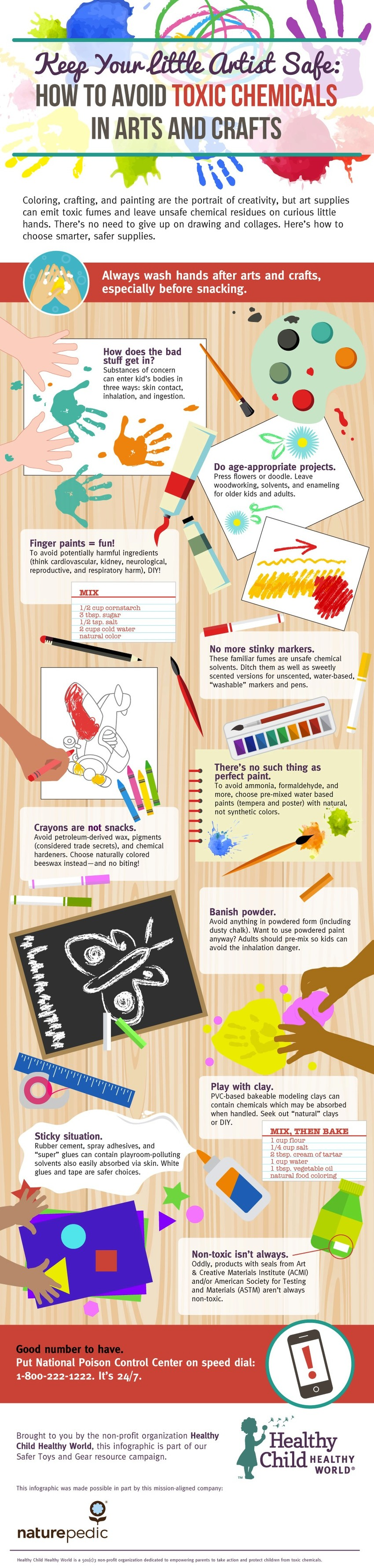 No Toxic Chemicals In Arts Infographic