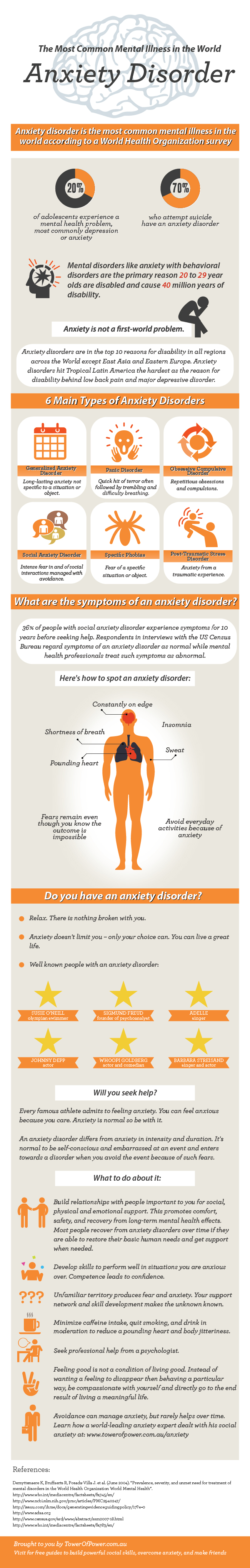 6 Types Of Anxiety Disorder Infographic