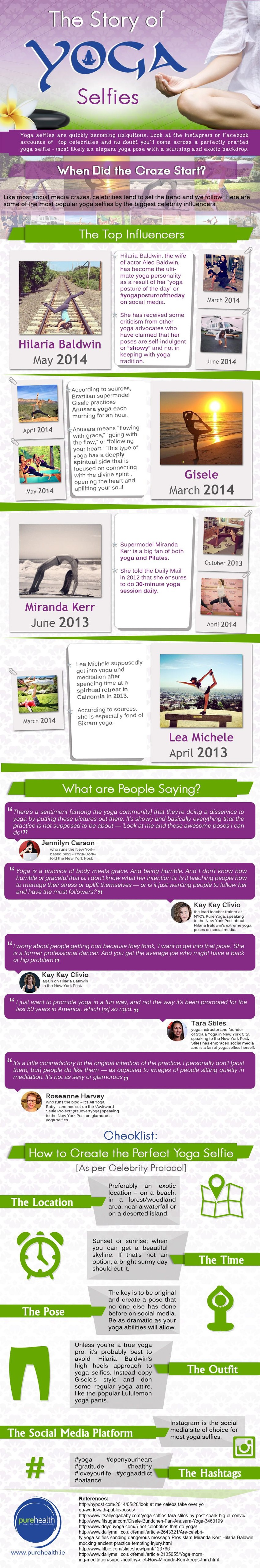 Is Yoga Sefie Crazy? Infographic