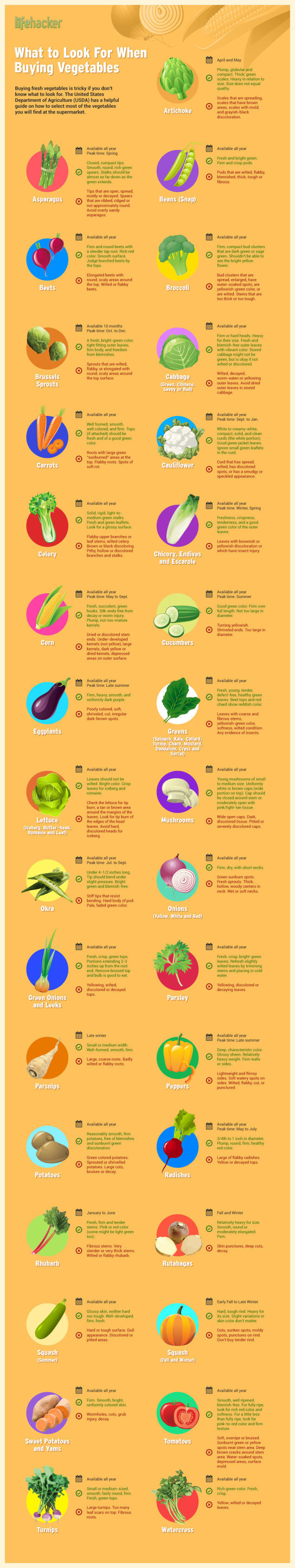33 Tips When Buying Vegetables Infographic
