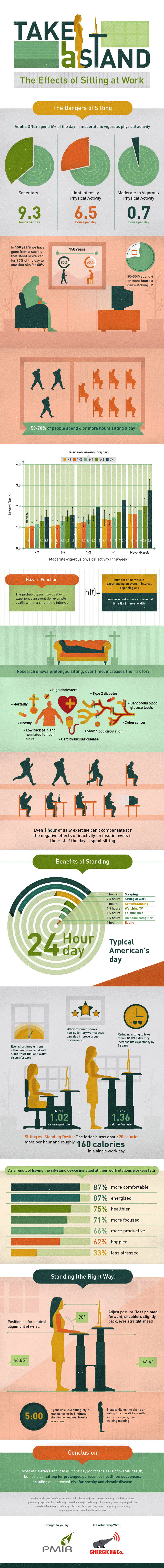 Why Sitting Is Bad Infographic