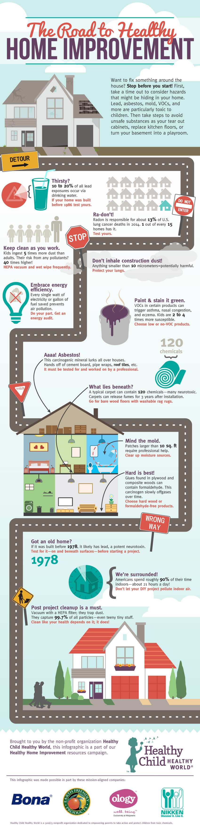 13 Non-Toxic Tips When Renovating Home Infographic