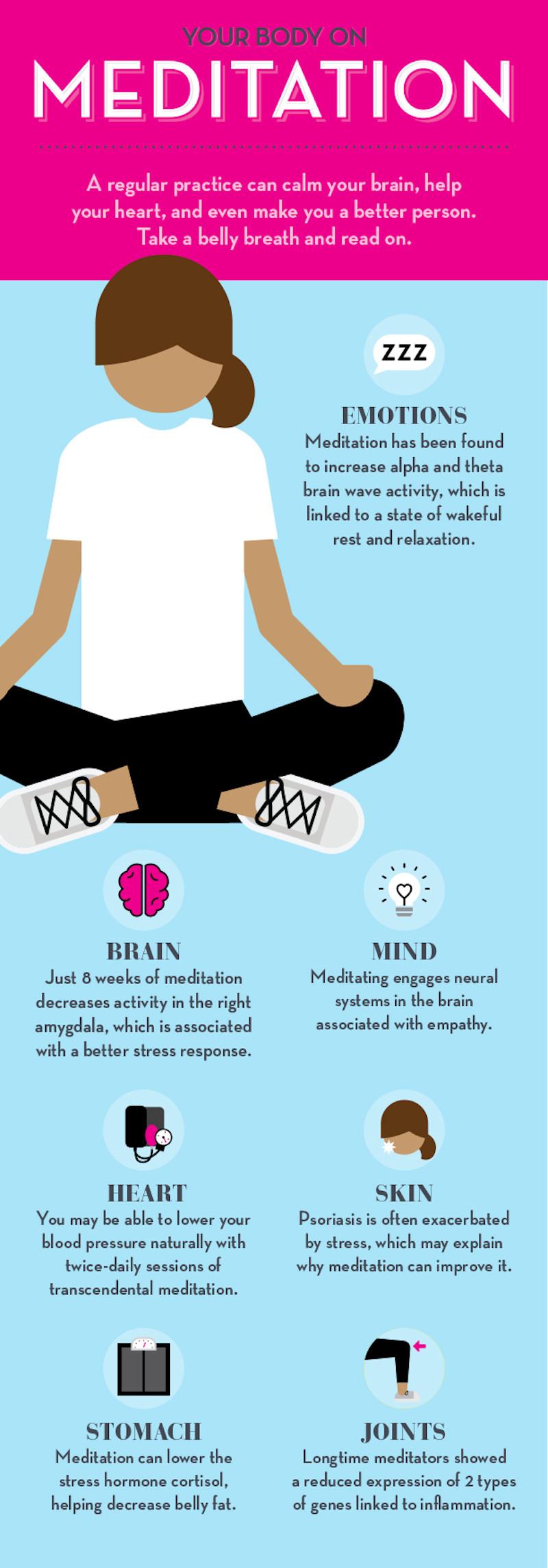 7 Benefits Of Meditation Infographic