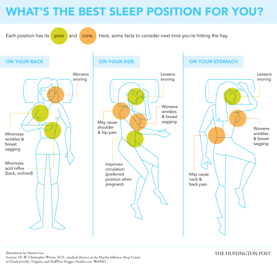 Pros & Cons Of Each Sleeping Position Infographic