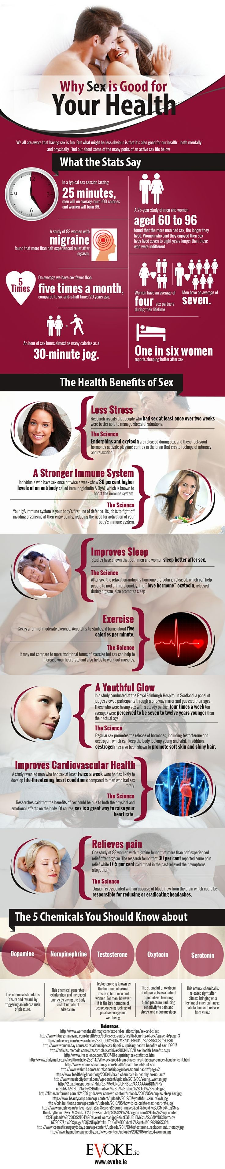 7 Health Benefits Of Sex Infographic