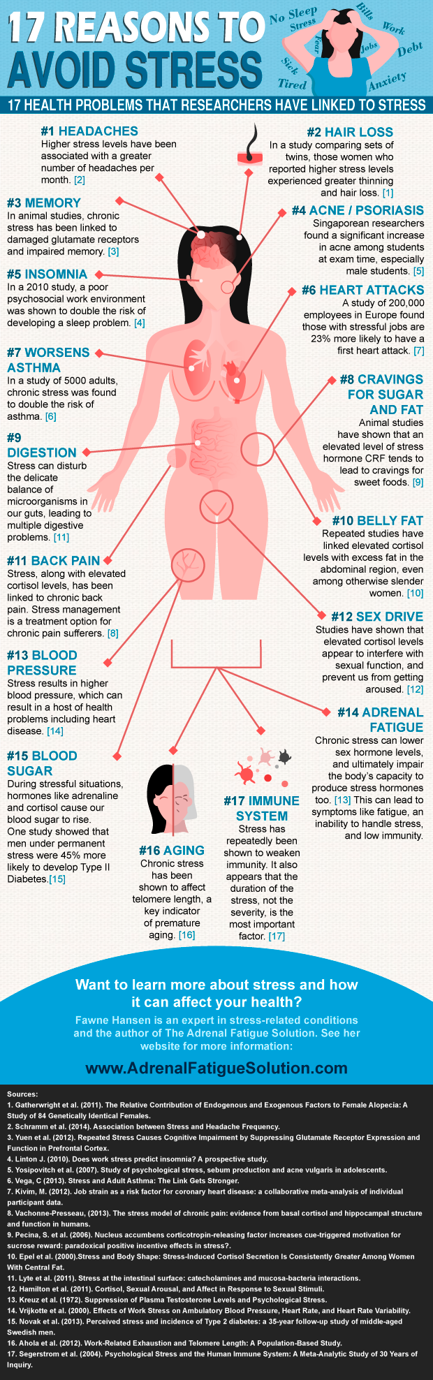 17 Side Effects Of Stress Infographic