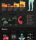 Do Americans Take Too Many Drugs? Infographic