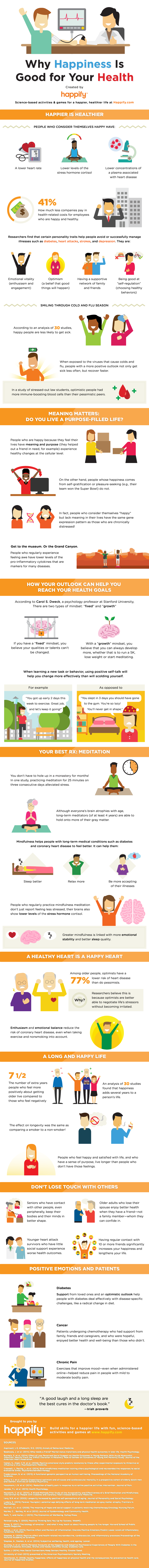 16 Health Benefits of Happiness Infographic