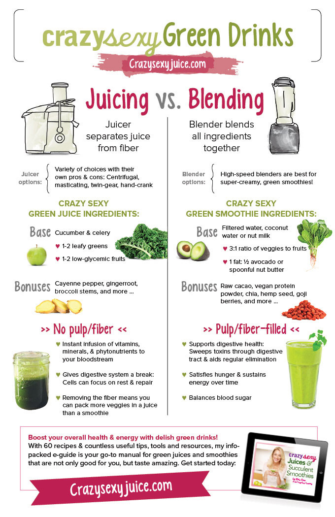 Juicing Or Blending Infographic