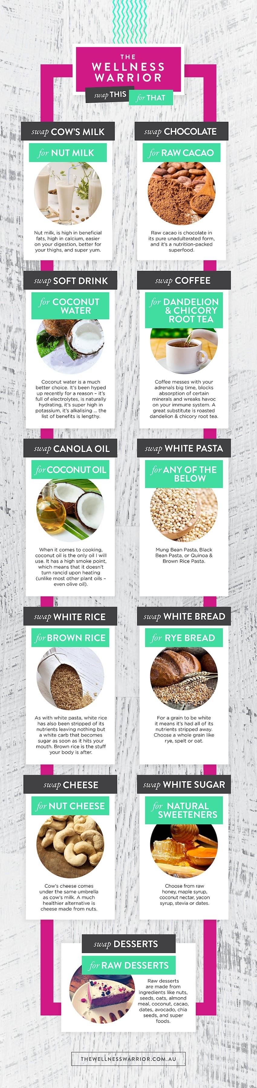 11 Tasty Food Swaps Infographic