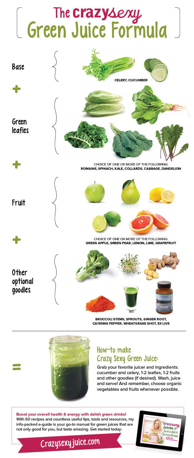 Green Juice Recipe Infographic