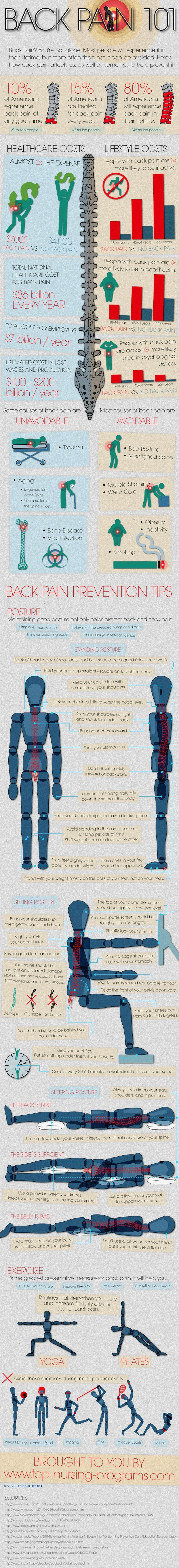 36 Tips For Back Pain Infographic