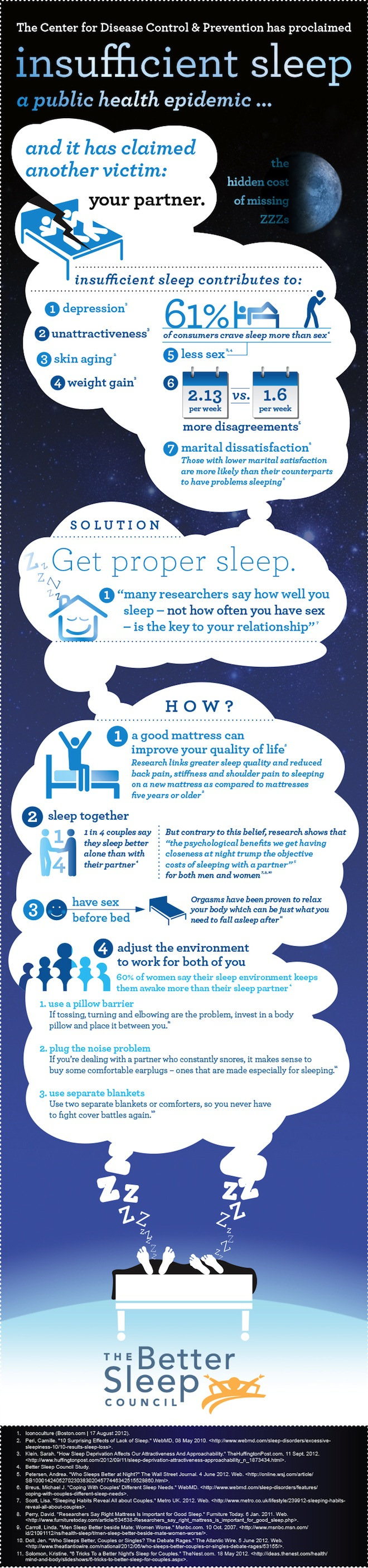 7 Side-Effects Of Insufficient Sleep Infographic
