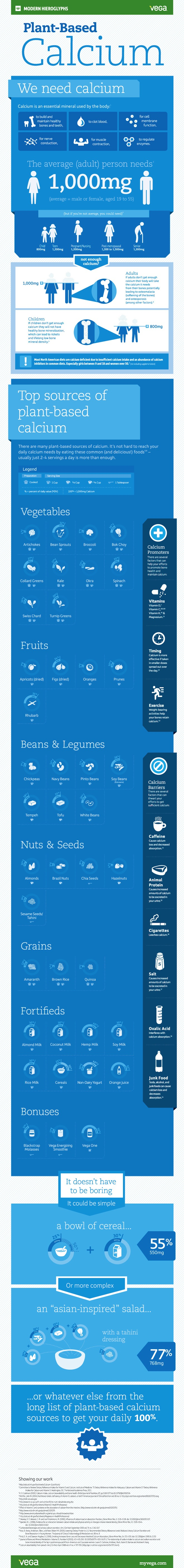 Plant-Based Calcium Sources Infographic