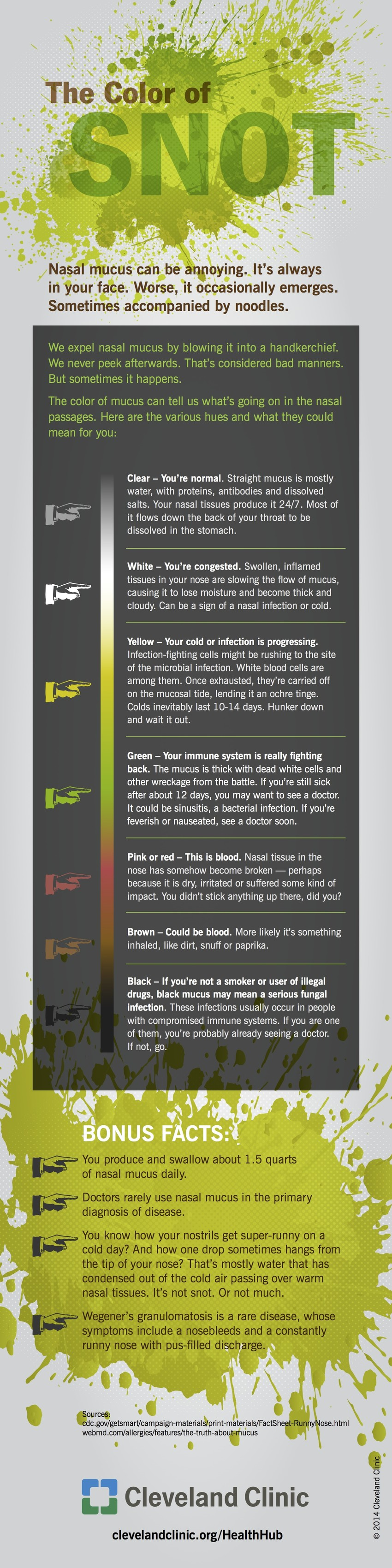 What Color Of Your Snot Is Dangerous Infographic