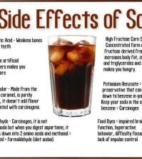7 Dark Sides Of Soda Infographic