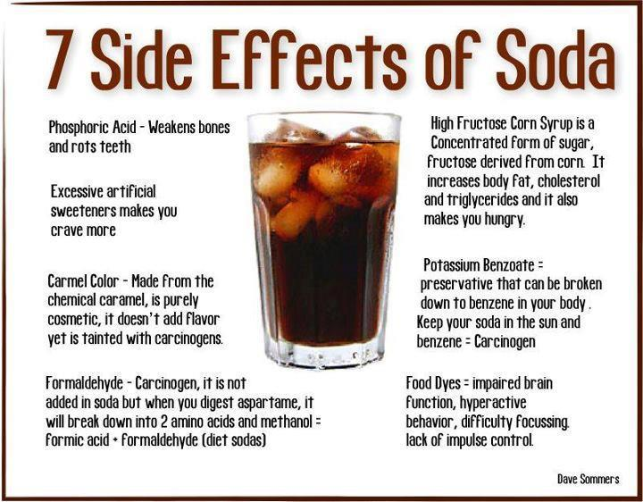 7 Dark Sides Of Soda Infographic